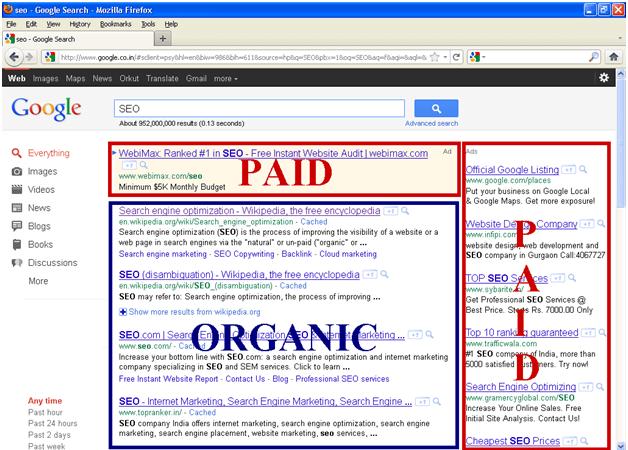 Các ví dụ về Native Ads cảu Google hiển thị, Native Ads là gì